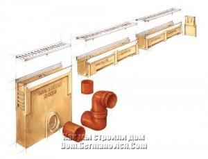 Схема ливневки из желобов