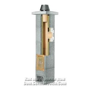 Керамический дымоход Schiedel Rondo Plus